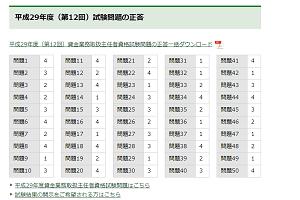 日本貸金業協会、模範解答